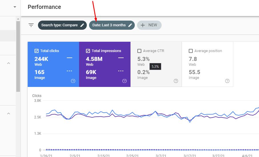 گوگل سرچ کنسول: تاریخ